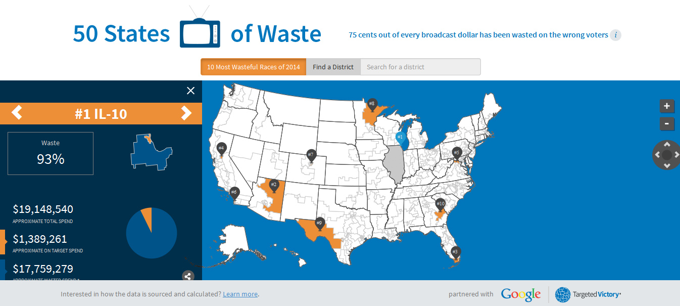 50-states-of-waste